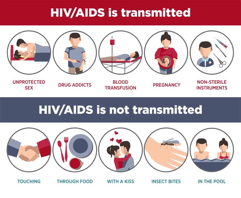 jenis-jenis penyakit kelamin